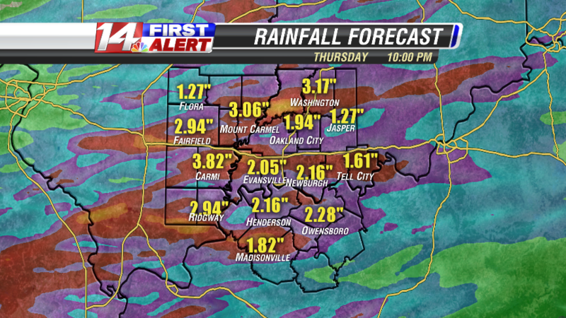 0910 rainfall
