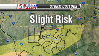 SPC OUTLOOK DAY1