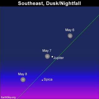 2017-may-6-7-8-moon-spica-jupiter