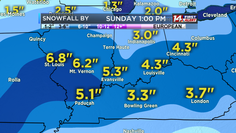 EURO SNOW NUMBERS